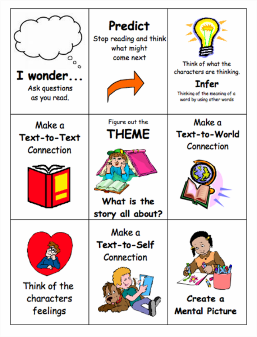 - Reading Comprehension Strategies - Vandana's EAL Website